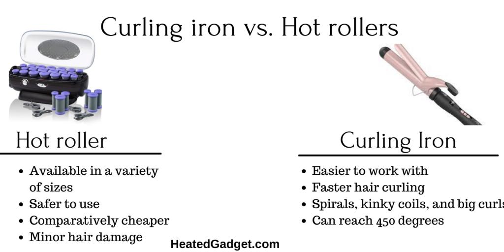 curling iron vs hot roller - Best hot rollers