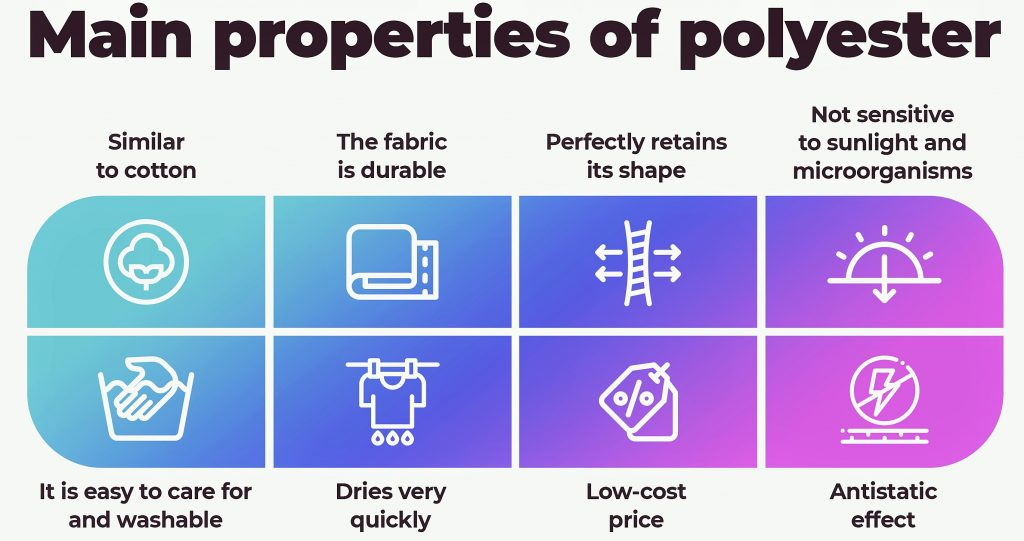 Properties of polyester